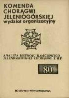 Analiza rozwoju ilościowego jeleniogórskiej chorągwi ZHP w/g stanu na dzień 15 listopada 1980 r.
